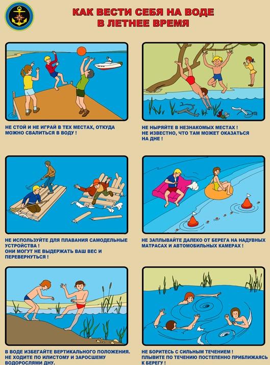инструкция-правила поведения на водоемах весной-летом